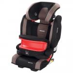 Recaro Monza Nova IS Seatfix / Isofix - MOCCA - 2014