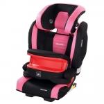 Recaro Monza Nova IS Seatfix / Isofix - PINK - 2014