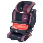 Recaro Monza Nova IS Seatfix / Isofix - VIOLET - 2014